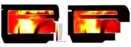 Combustion Phenomenon Using CFD