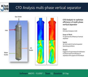 Vertical Separator Analyse